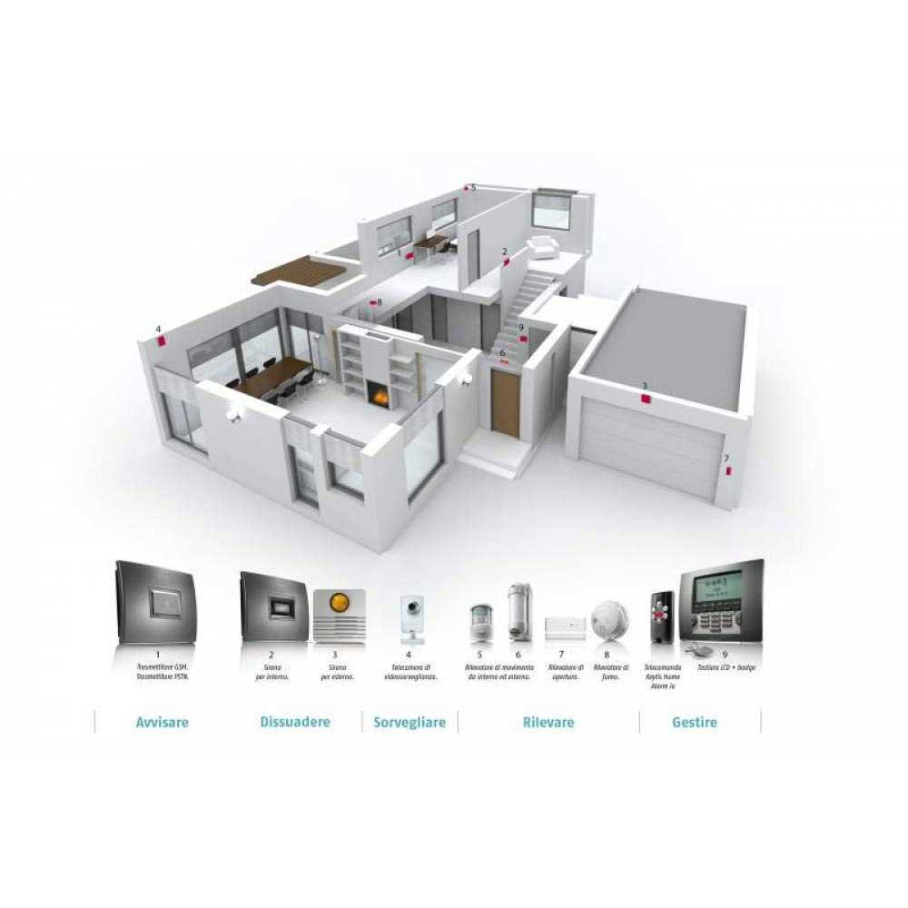 Mappa interattiva appartamento | Ilparametro.come