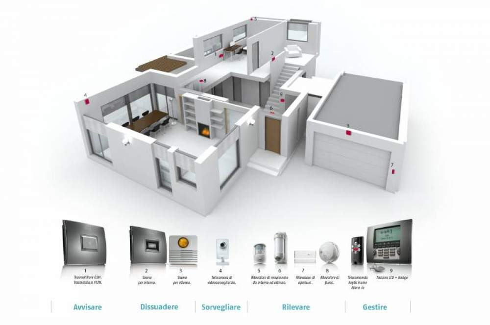 Mappa interattiva appartamento | Ilparametro.com